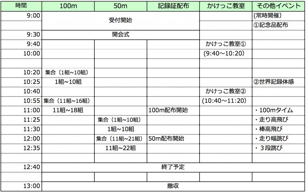 全国統一かけっこチャレンジ2015 in 金沢(金沢市営陸上競技場)の当日スケジュール