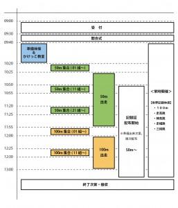 timetable_kanazawa
