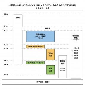 timetable_fukushima