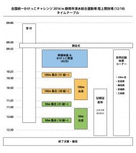 timetable_shizuoka