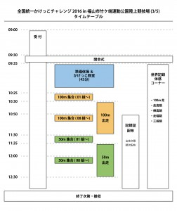 timetable_0305