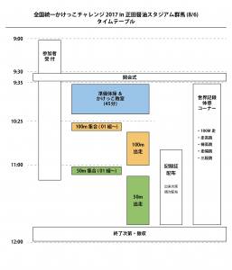 timetable_170806_gunma-01